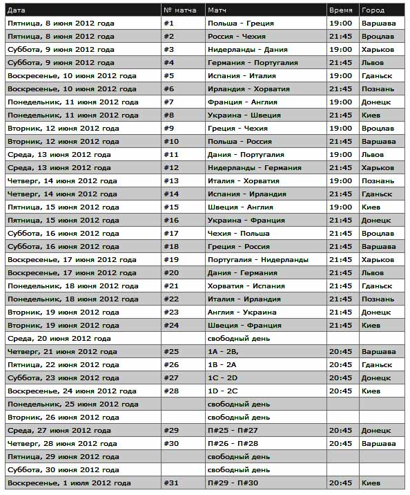 Календарь EURO 2012 евро 2012
