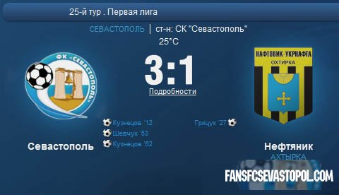 """ФК """"Севастополь"""" 3-1 Нефтяник (Ахтырка)"""