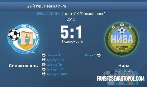 """ФК """"Севастополь"""" 5-1 Нива"""