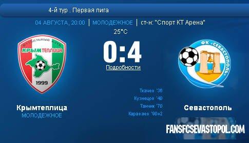 """Крымтеплица 0-3 ФК """"Севастополь"""""""