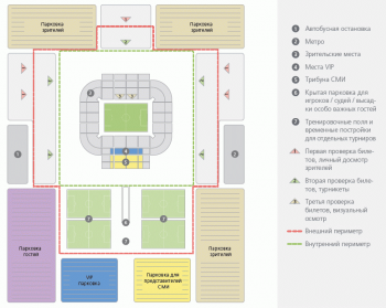 Перечень основных требований ФИФА по спортивной инфраструктуре чемпионата мира