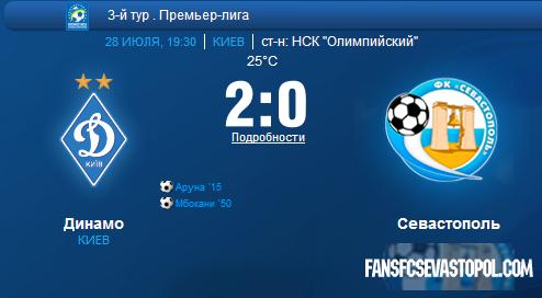Динамо Киев 2-0 ФК Севастополь