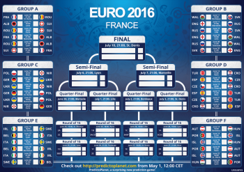Плакат для самостоятельного заполнения результатов матчей Euro 2016